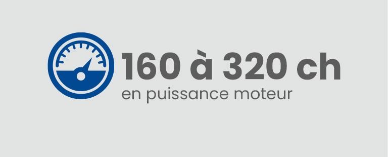 De 160 à 320 ch en puissance moteur