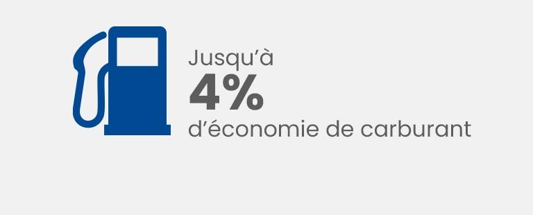 Jusqu'à 4% d'économie de carburant